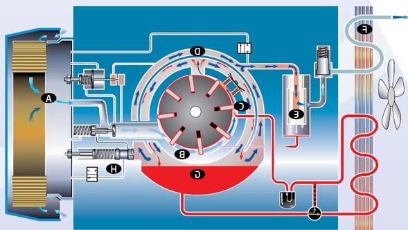 rotorniy-kompressor