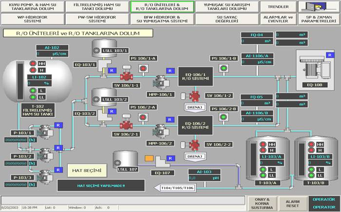 scada__intouch