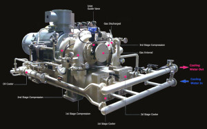 TurboCompressor Elde Engineering
