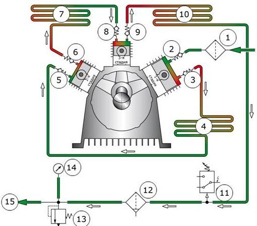 1 Фильтр для входящего газа