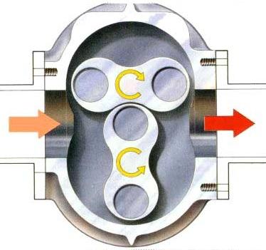 Elde 2 compressor