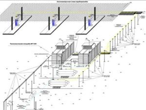Схема размещения АГНКС