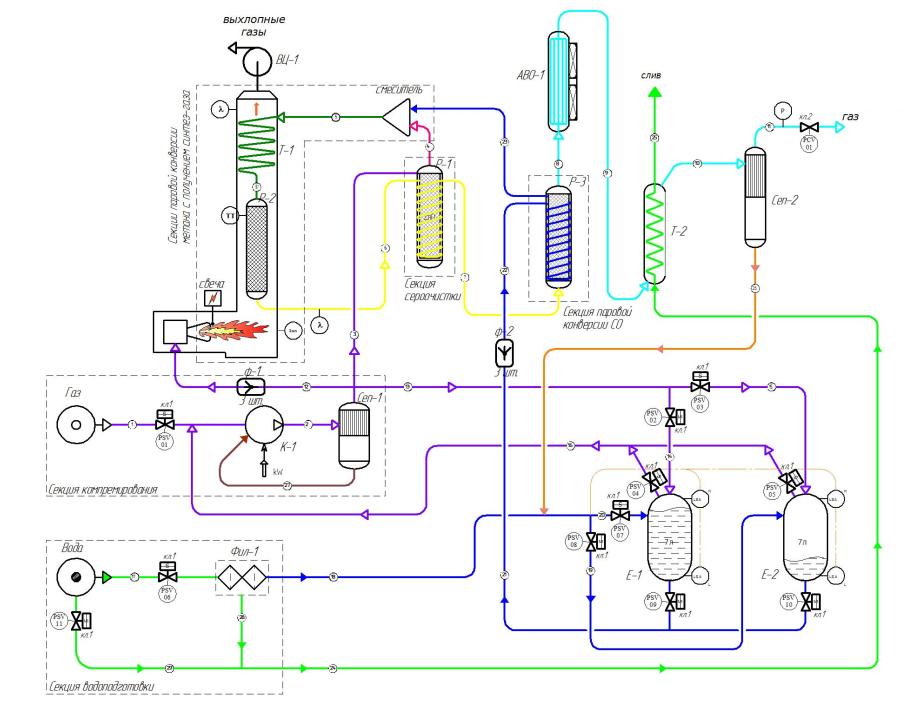 Схема комплектации.